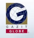 Gazit Globe