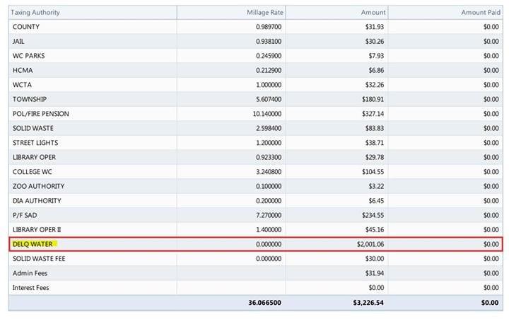 שימו לב: חוב מים של דייר משולב בחשבון ארנונה חברי פורום יקרים, למען אלה…
