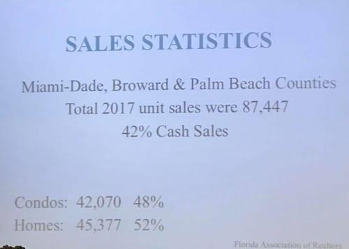 למי שמתעניין בקניית נכסים להשקעה ובכלל, בפלורידה, הנה סיכום שנת 2017. שימו לב שבמקומות…