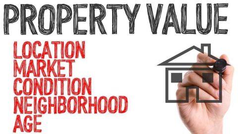 בחירת שוק להשקעה לפי פרמטרים של מיקום הנכס