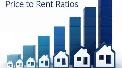 La relación del costo de la renta con la propiedad - Renta con el valor