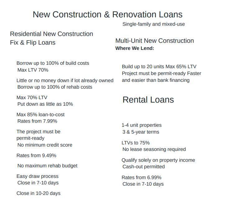 贷款条款新的建筑改造和租赁贷款