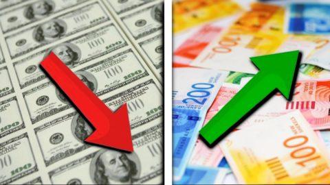 הדולר צולל מול השקל - הזדמנות?