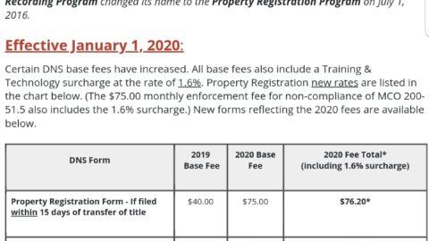 אהלן חברים,  זוהי תזכורת לכל מי שמחזיק רנטלים.  יש לבצע property registration לכ...