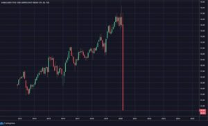 Has the Fed accidentally launched a program that will cause the housing market crash? (Update: Google forex translation ...