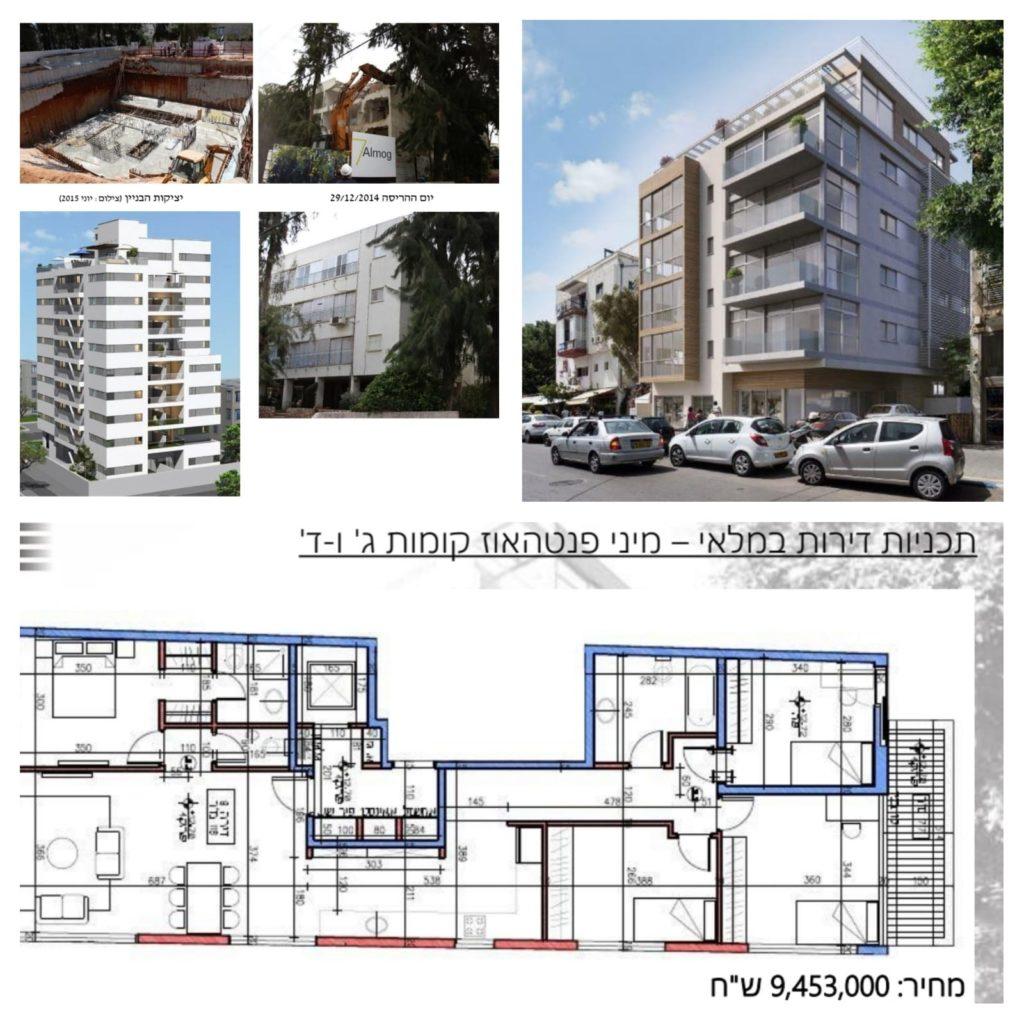"""#יזםהשבוע - פוסט מספר 2נדל""""ן יזמי, נדל""""ן מניב, מגורים, מרכזים מסחריים,..."""